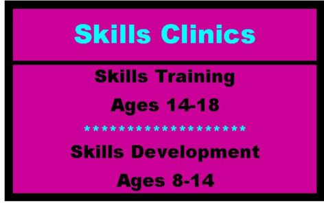 Skills Training-Skills Development-Post